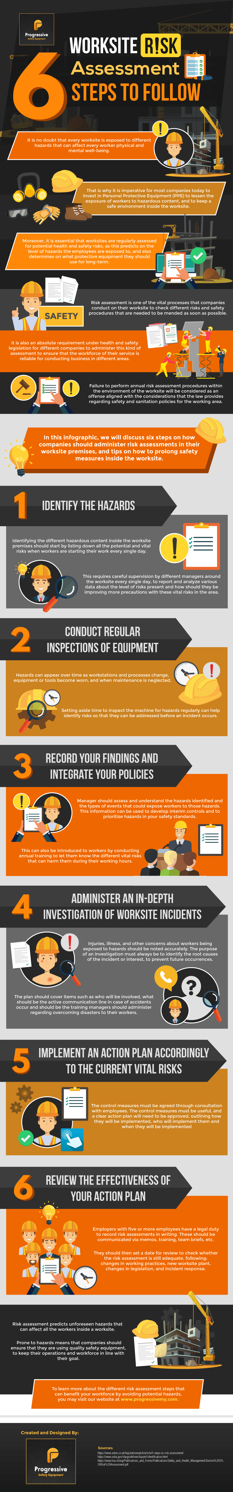 Worksite Risk Assessment- 6 Steps to Follow