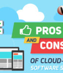 Cloud-based-Software-Systems