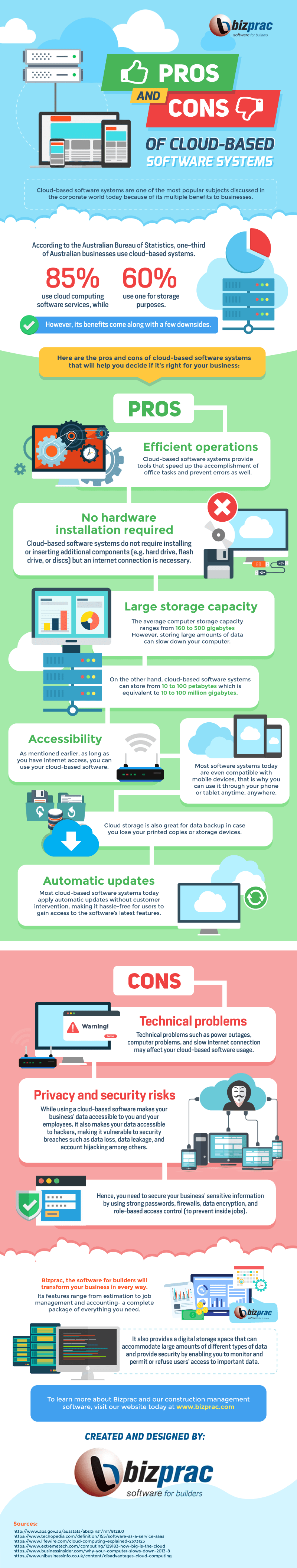The Pros and Cons of Cloud-based Software Systems - Infographic