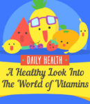 Know About Vitamins