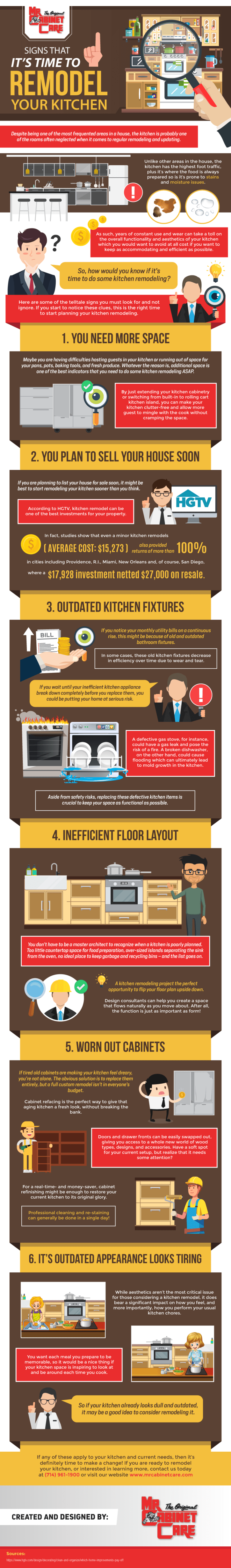 Signs-That-It's-Time-to-Remodel-Your-Kitchen