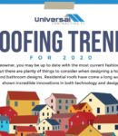 Roofing-Trends-for-2020-Hero