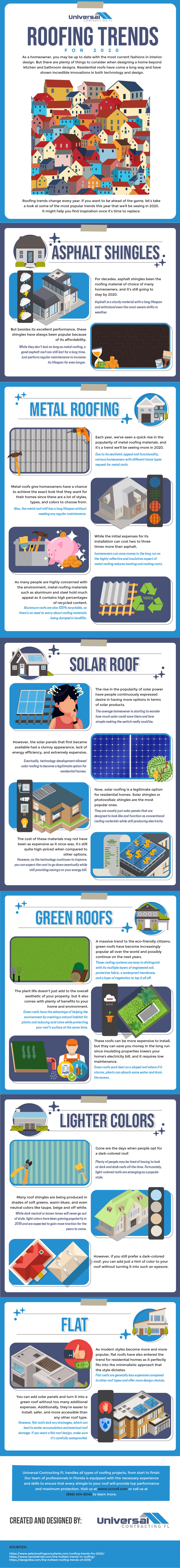 Roofing-Trends-for-2020-Infographic